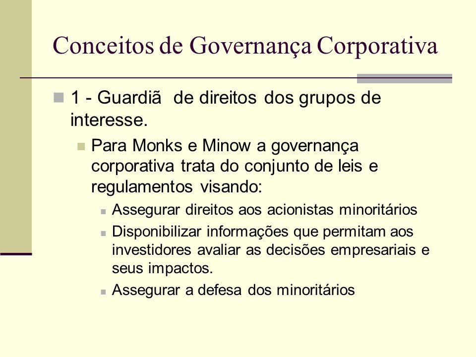 Valores da Governança Corporativa 8 Ps da Governança Corporativa 1 – Propriedade 2 – Princípios 3 – Propósitos 4 – Poder 5 – Processos 6 – Perenidade 7 – Práticas 8 - Pessoas