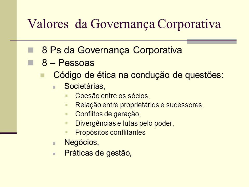 Valores da Governança Corporativa 8 Ps da Governança Corporativa 8 – Pessoas Código de ética na condução de questões: Societárias, Coesão entre os sóc