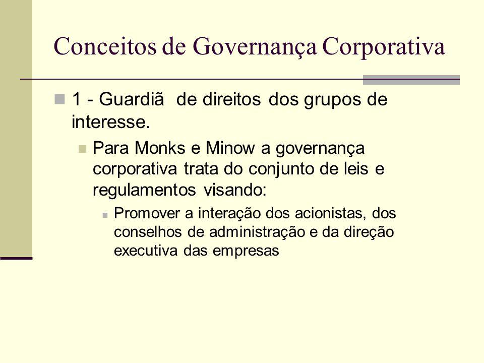 Conceitos de Governança Corporativa 1 - Guardiã de direitos dos grupos de interesse.