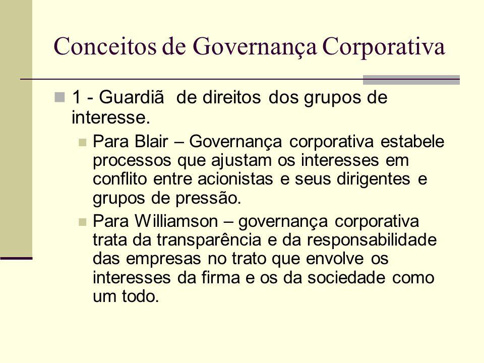 Valores da Governança Corporativa 8 Ps da Governança Corporativa 2 – Princípios Fairness (justiça) Disclosure (evidenciação) Accountability (prestação de contas) Compliance (conformidade)