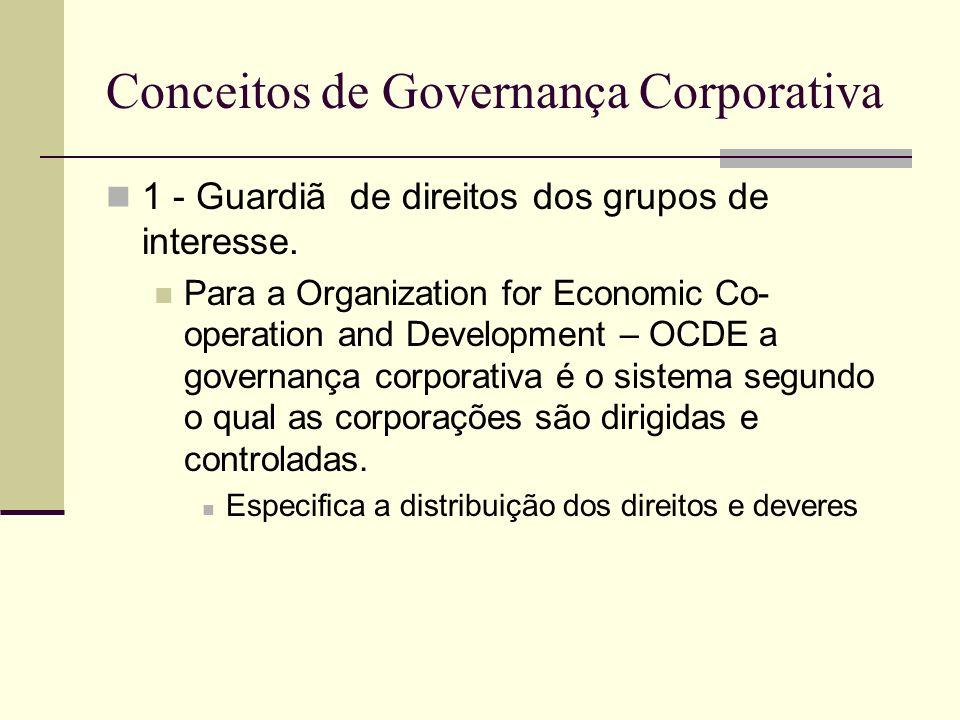 Conceitos de Governança Corporativa 2 - Sistema de relações de gestão IBGC Governança corporativa é o sistema pelo qual as sociedades são dirigidas e monitoradas, envolvendo os relacionamentos entre acionistas/cotistas, conselho de administração, diretoria, auditoria independente e conselho fiscal.