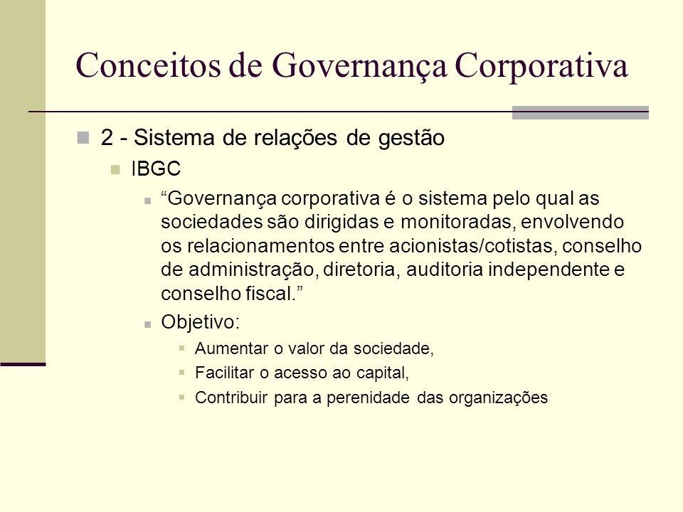 Conceitos de Governança Corporativa 3 - Modelo de estrutura de poder: Relatório Cadbury: É o sistema e a estrutura de poder que regem os mecanismos através dos quais as companhias são dirigidas e controladas.