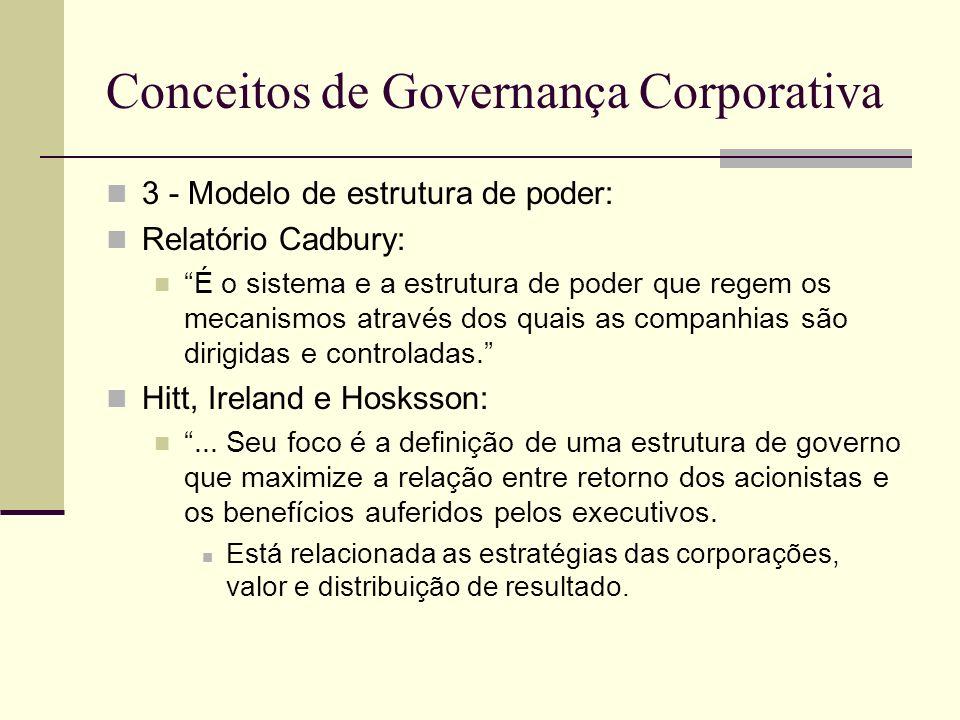 Conceitos de Governança Corporativa 3 - Modelo de estrutura de poder: Relatório Cadbury: É o sistema e a estrutura de poder que regem os mecanismos at