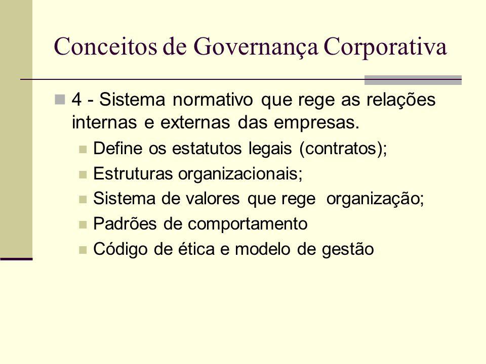 Conceitos de Governança Corporativa 4 - Sistema normativo que rege as relações internas e externas das empresas. Define os estatutos legais (contratos