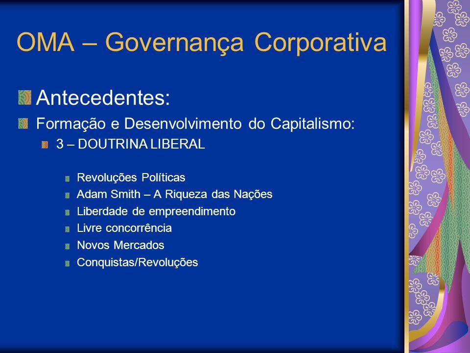 OMA – Governança Corporativa Antecedentes: Formação e Desenvolvimento do Capitalismo: 3 – DOUTRINA LIBERAL Revoluções Políticas Adam Smith – A Riqueza