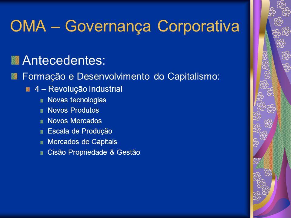 OMA – Governança Corporativa Antecedentes: Formação e Desenvolvimento do Capitalismo: 4 – Revolução Industrial Novas tecnologias Novos Produtos Novos