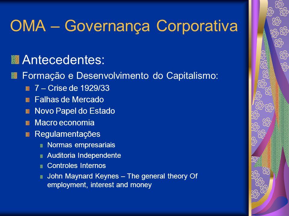 OMA – Governança Corporativa Antecedentes: Formação e Desenvolvimento do Capitalismo: 7 – Crise de 1929/33 Falhas de Mercado Novo Papel do Estado Macr