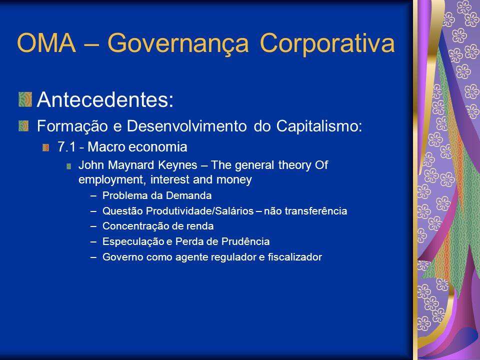 OMA – Governança Corporativa Antecedentes: Formação e Desenvolvimento do Capitalismo: 7.1 - Macro economia John Maynard Keynes – The general theory Of