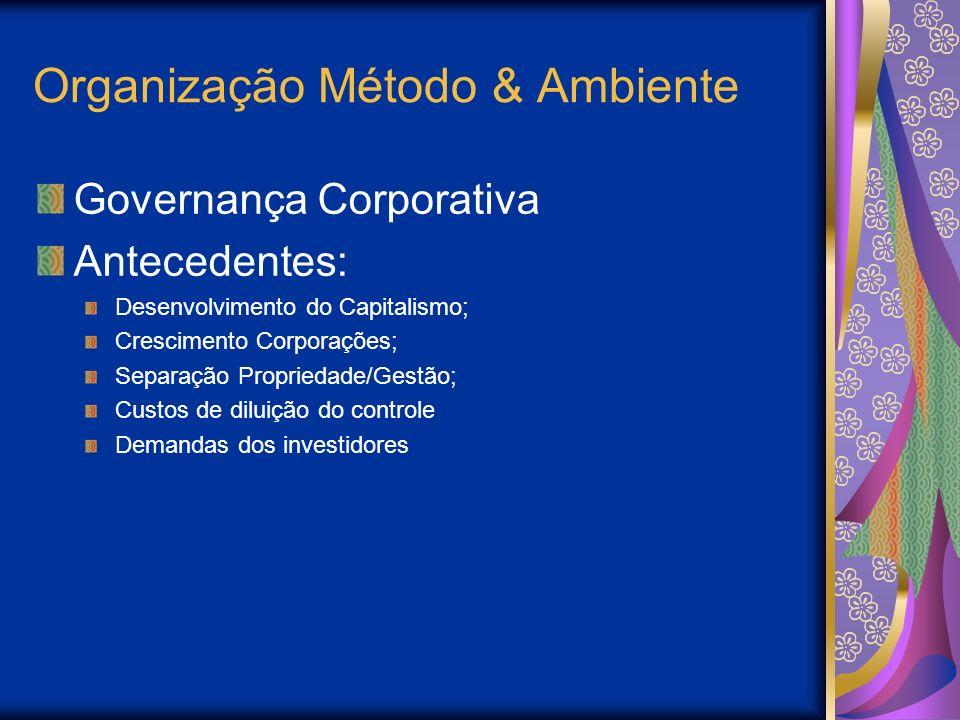 Organização Método & Ambiente Governança Corporativa Antecedentes: Desenvolvimento do Capitalismo; Crescimento Corporações; Separação Propriedade/Gest