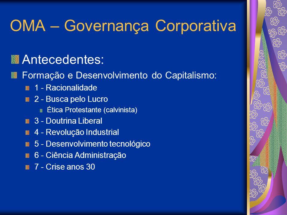 OMA – Governança Corporativa Antecedentes: Formação e Desenvolvimento do Capitalismo: 1 - Racionalidade 2 - Busca pelo Lucro Ética Protestante (calvin
