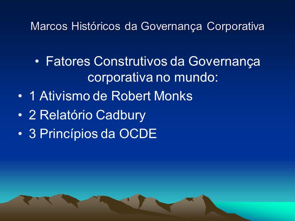 Marcos Históricos da Governança Corporativa Fatores Construtivos da Governança corporativa no mundo: 1 Ativismo de Robert Monks 2 Relatório Cadbury 3