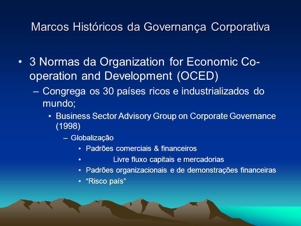 Marcos Históricos da Governança Corporativa 3 Normas da Organization for Economic Co- operation and Development (OCED) –Congrega os 30 países ricos e