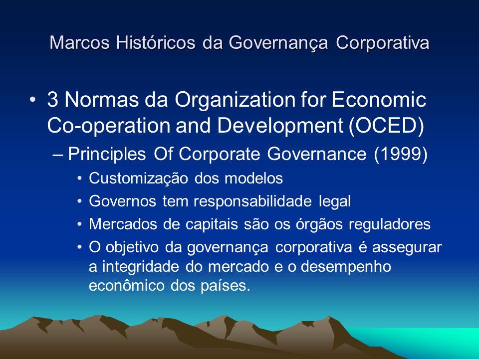 Marcos Históricos da Governança Corporativa 3 Normas da Organization for Economic Co-operation and Development (OCED) –Principles Of Corporate Governa