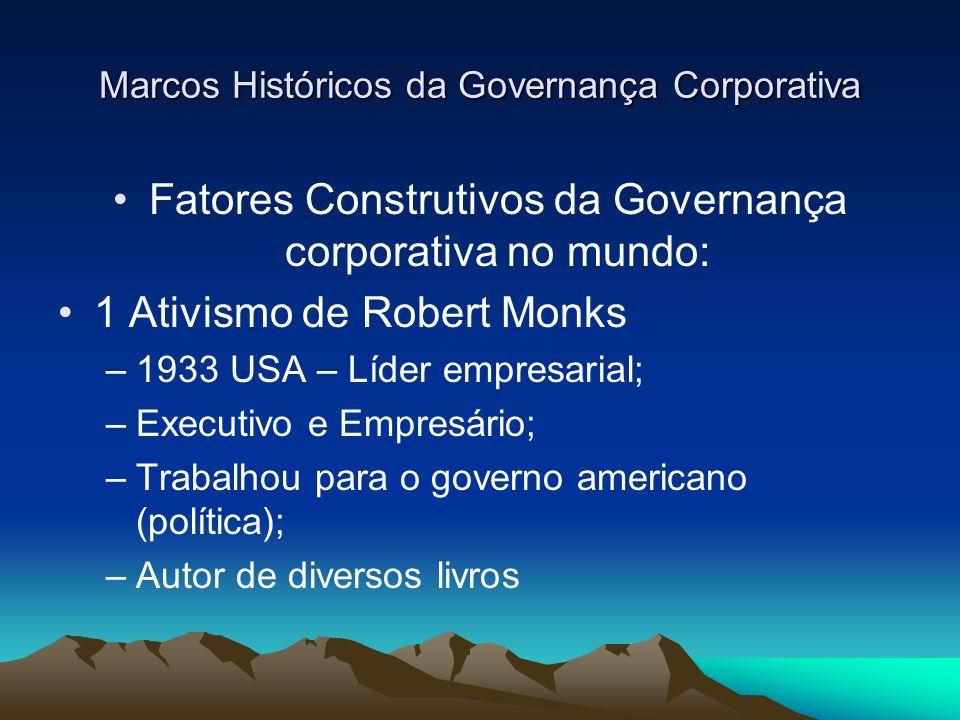 Marcos Históricos da Governança Corporativa Fatores Construtivos da Governança corporativa no mundo: 1 Ativismo de Robert Monks –1933 USA – Líder empr