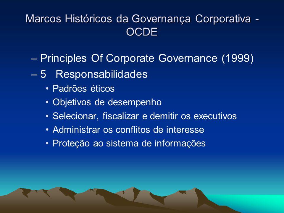 Marcos Históricos da Governança Corporativa - OCDE –Principles Of Corporate Governance (1999) –5 Responsabilidades Padrões éticos Objetivos de desempe