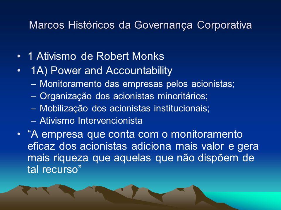 Marcos Históricos da Governança Corporativa 1 Ativismo de Robert Monks 1A) Power and Accountability –Monitoramento das empresas pelos acionistas; –Org