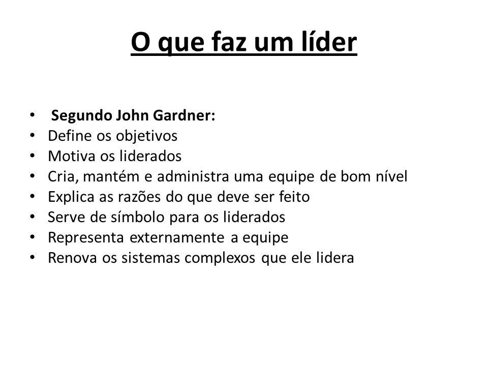 Verdades sobre a liderança 1- LIDERANÇA É UMA HABILIDADE LATENTE; PODE SER APRENDIDA.