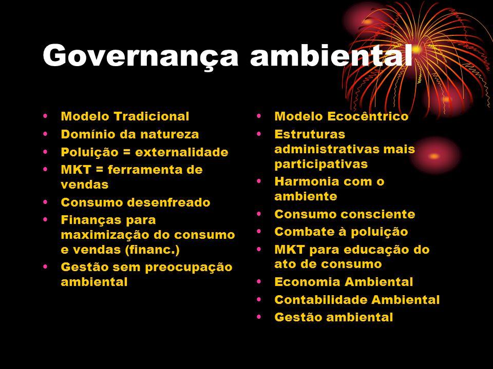 Governança Ambiental NBR 14001 Itens: Implementação e operação Recursos & responsabilidades; Treinamento e conscientização; Comunicação; Documentação e controle de documentos; Controle Operacional; Preparação para emergências