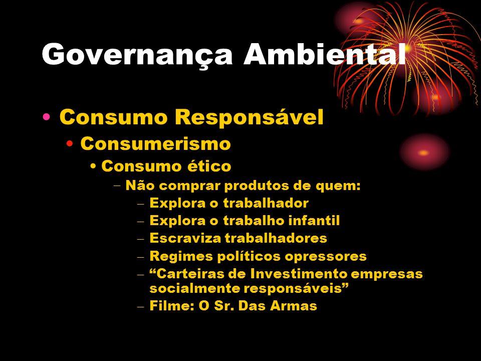 Governança Ambiental Consumo Responsável Consumerismo Instituto de defesa do Consumidor INMETRO Brasil – redução IPI prod.