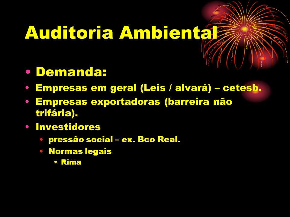 Auditoria Ambiental Tipos de Auditoria: Interna Externa