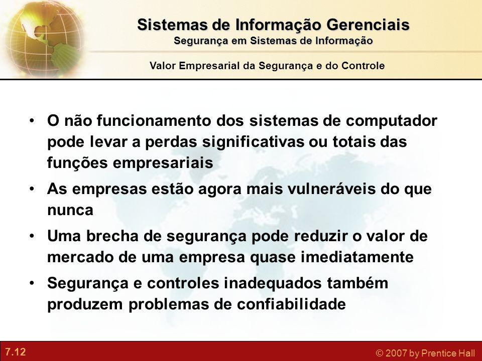 7.12 © 2007 by Prentice Hall O não funcionamento dos sistemas de computador pode levar a perdas significativas ou totais das funções empresariais As e