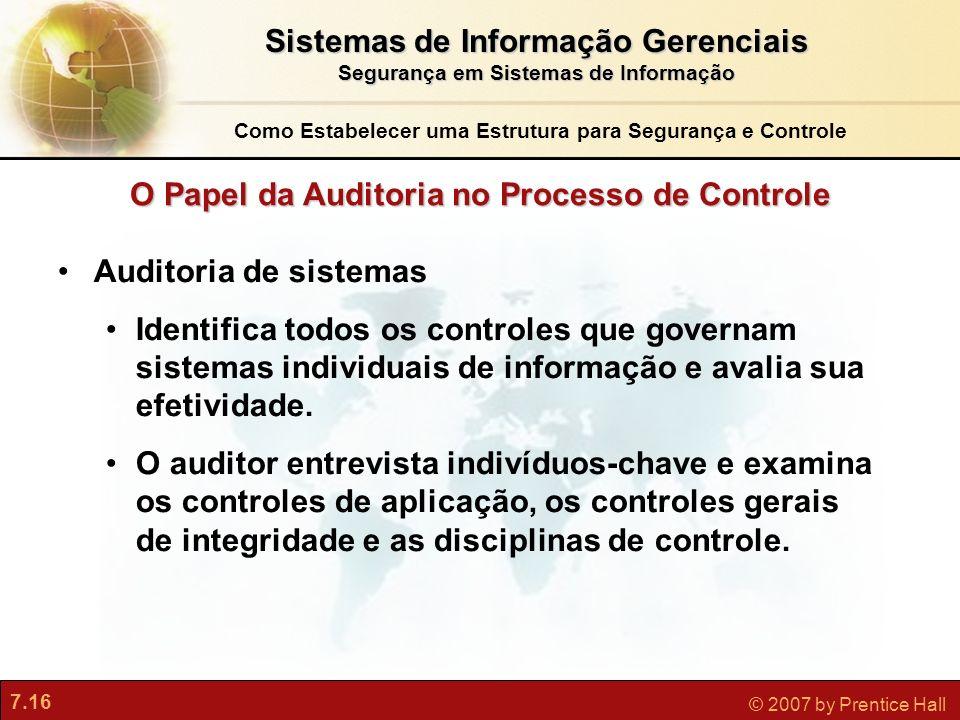 7.16 © 2007 by Prentice Hall O Papel da Auditoria no Processo de Controle Auditoria de sistemas Identifica todos os controles que governam sistemas in