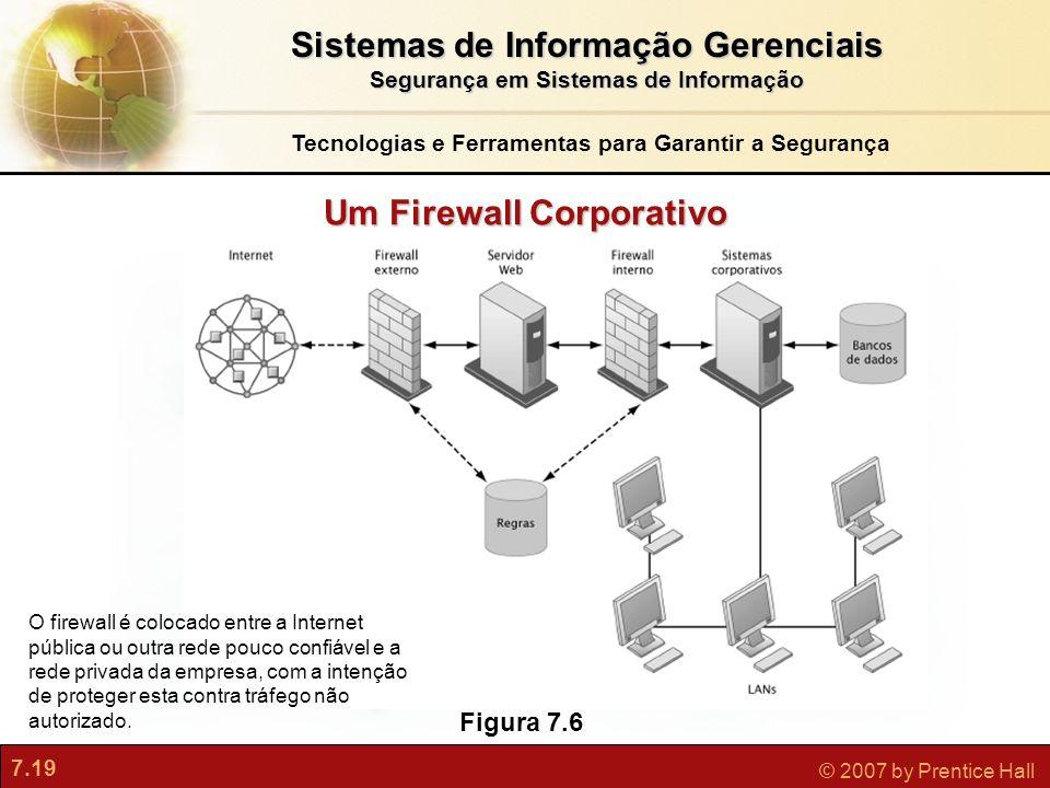 7.19 © 2007 by Prentice Hall Um Firewall Corporativo Figura 7.6 O firewall é colocado entre a Internet pública ou outra rede pouco confiável e a rede