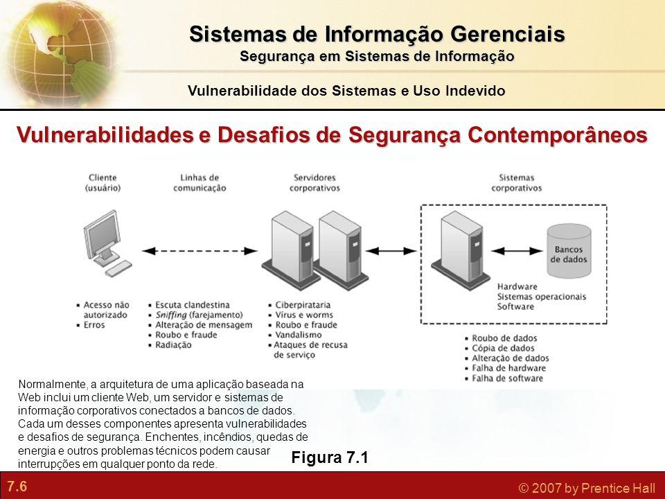 7.17 © 2007 by Prentice Hall Controle de Acesso Tecnologias e Ferramentas para Garantir a Segurança Autenticação Tokens Smart cards Autenticação biométrica Sistemas de Informação Gerenciais Segurança em Sistemas de Informação