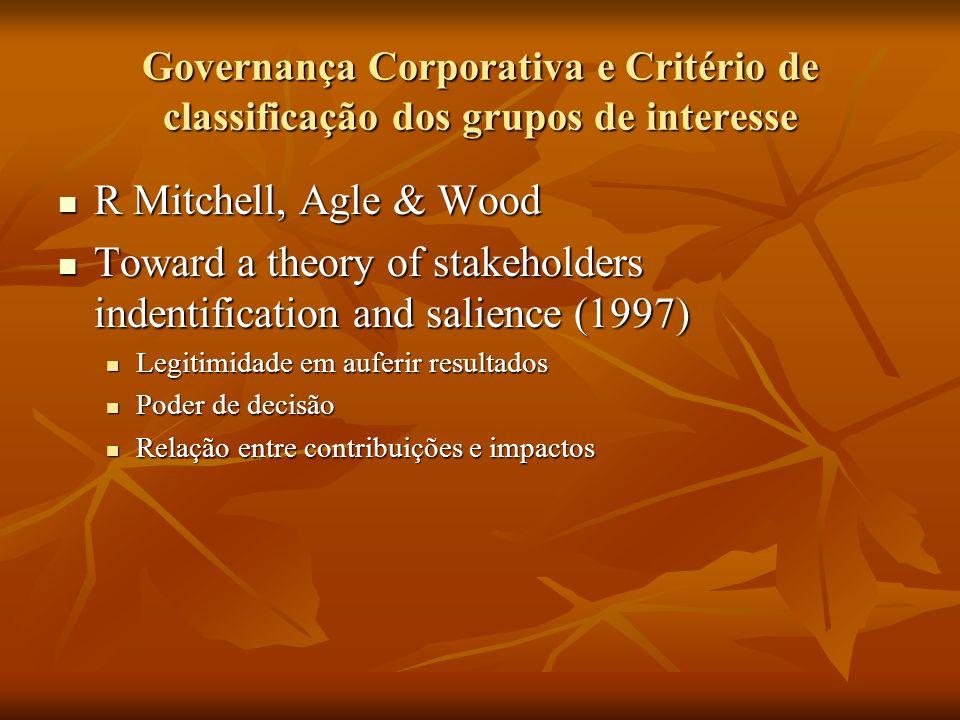 Governança Corporativa e Critério de classificação dos grupos de interesse R Mitchell, Agle & Wood R Mitchell, Agle & Wood Toward a theory of stakehol