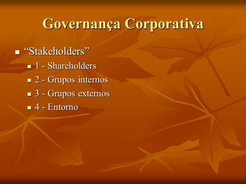 Governança Corporativa Stakeholders Stakeholders 1 - Shareholders 1 - Shareholders 2 - Grupos internos 2 - Grupos internos 3 - Grupos externos 3 - Gru