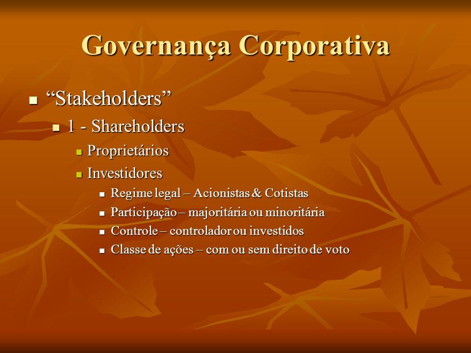 Governança Corporativa Stakeholders Stakeholders 1 - Shareholders 1 - Shareholders Proprietários Proprietários Investidores Investidores Regime legal