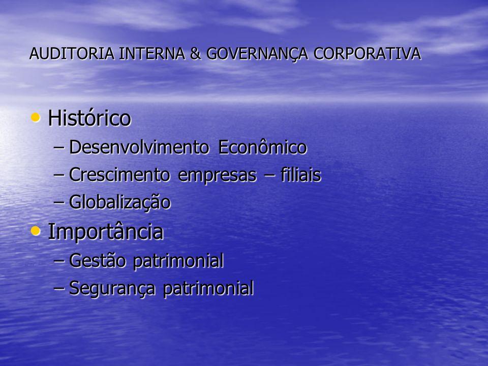 AUDITORIA INTERNA & GOVERNANÇA CORPORATIVA Histórico Histórico –Desenvolvimento Econômico –Crescimento empresas – filiais –Globalização Importância Im
