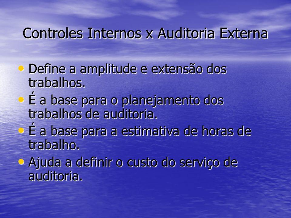 Controles Internos x Auditoria Externa Define a amplitude e extensão dos trabalhos. Define a amplitude e extensão dos trabalhos. É a base para o plane