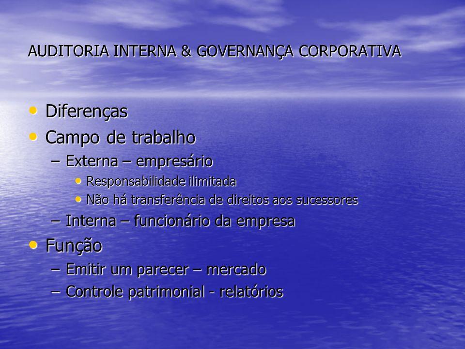 AUDITORIA INTERNA & GOVERNANÇA CORPORATIVA Diferenças Diferenças Campo de trabalho Campo de trabalho –Externa – empresário Responsabilidade ilimitada