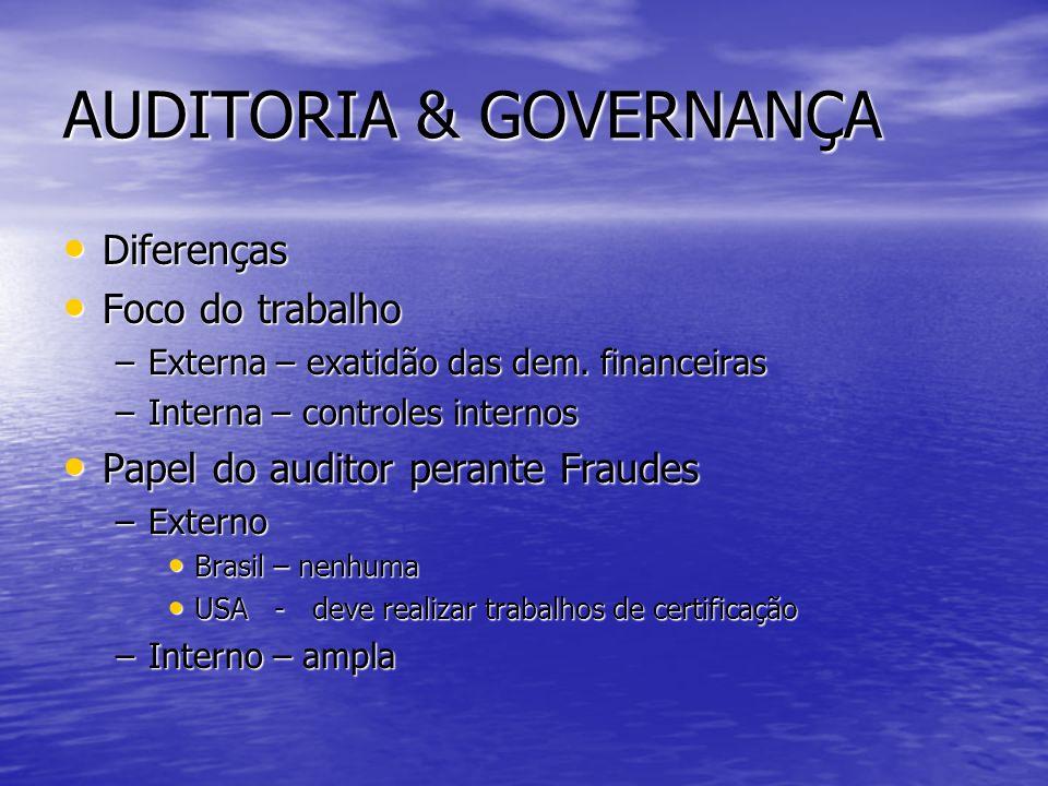 AUDITORIA & GOVERNANÇA Diferenças Diferenças Foco do trabalho Foco do trabalho –Externa – exatidão das dem. financeiras –Interna – controles internos