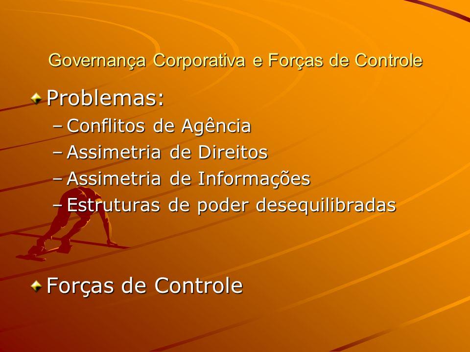 Governança Corporativa e Forças de Controle Forças de Controle Externas –1 Mecanismos regulatórios –2 Padrões contábeis –3 Mercado de capital eficiente –4 Mercados competitivos –5 Ativismo dos investidores Institucionais –6 Ativismo dos acionistas