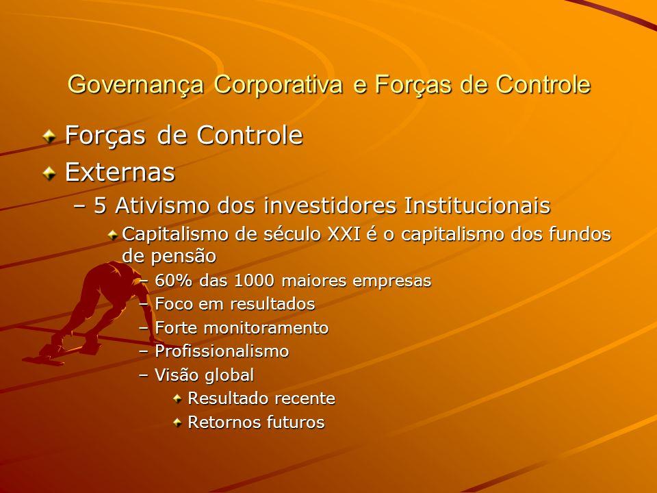 Governança Corporativa e Forças de Controle Forças de Controle Externas –5 Ativismo dos investidores Institucionais Capitalismo de século XXI é o capi