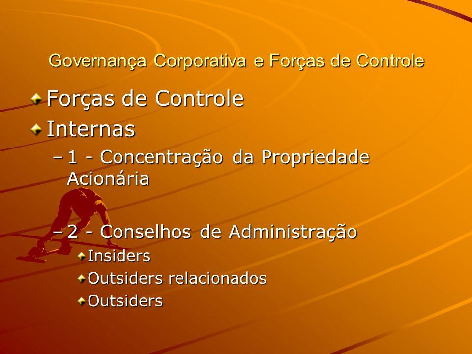 Governança Corporativa e Forças de Controle Forças de Controle Internas –1 - Concentração da Propriedade Acionária –2 - Conselhos de Administração Ins