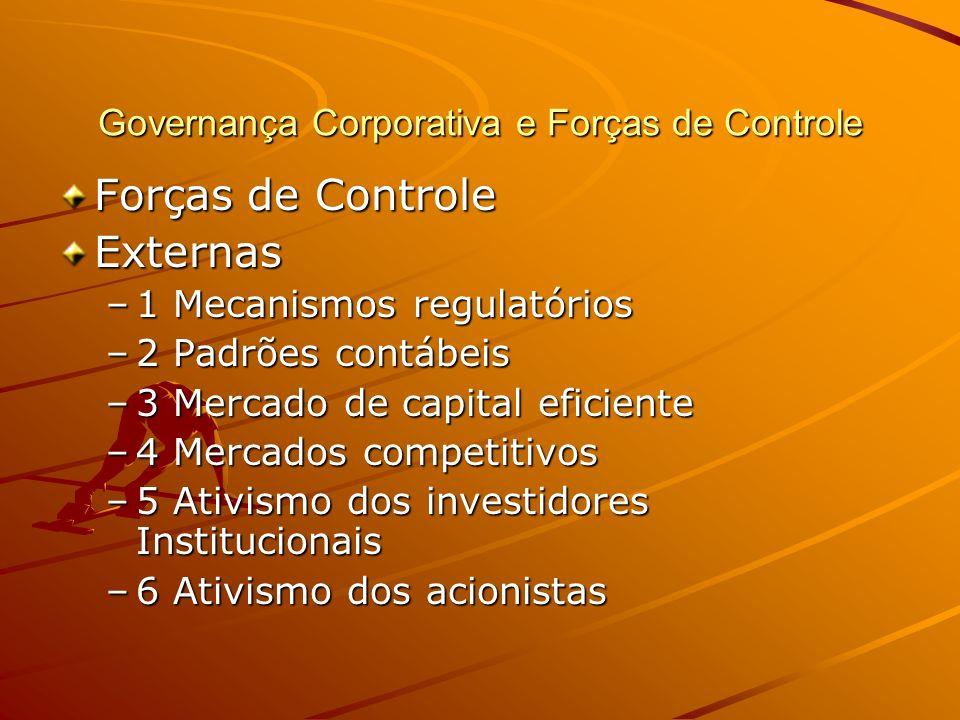 Governança Corporativa e Forças de Controle Forças de Controle Externas –1 Mecanismos regulatórios –2 Padrões contábeis –3 Mercado de capital eficient