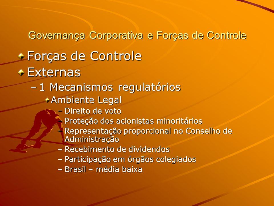 Governança Corporativa e Forças de Controle Forças de Controle Externas –1 Mecanismos regulatórios Ambiente Legal –Direito de voto –Proteção dos acion