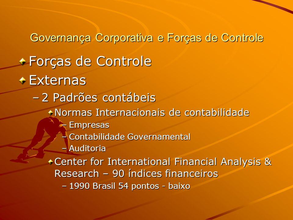 Governança Corporativa e Forças de Controle Forças de Controle Externas –2 Padrões contábeis Normas Internacionais de contabilidade –Empresas –Contabi
