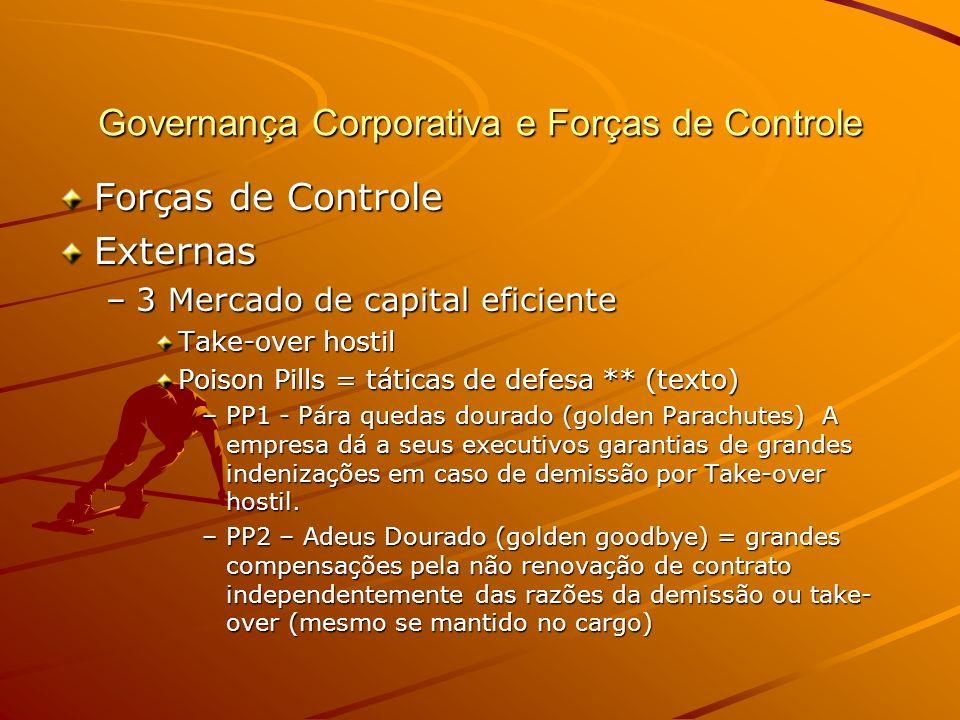 Governança Corporativa e Forças de Controle Forças de Controle Externas –3 Mercado de capital Não eficiente** Poison Pills = táticas de defesa ** (texto) –PP3 –Supermaioria – mais de 50% dos votos do conselho.