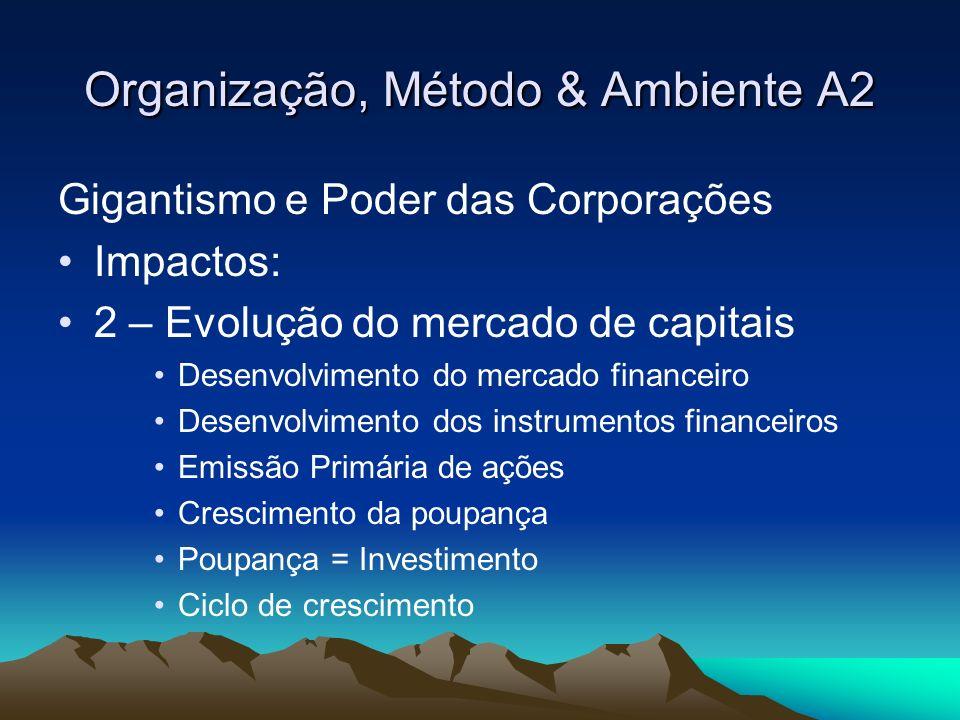 Organização, Método & Ambiente A2 Gigantismo e Poder das Corporações Impactos: 3 – Expansão das micro e pequenas empresas Ampliação da classe média e Aburguesamento Crescimento da poupança Poupança = Investimento Ciclo de crescimento –Novos produtos & Serviços