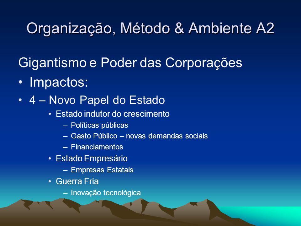 Organização, Método & Ambiente A2 Gigantismo e Poder das Corporações Impactos: 5 – Globalização –Conceito –Mercados Financeiros Produtos, bens e serviços trabalho –Empresas Multinacionais