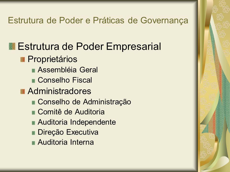 Estrutura de Poder e Práticas de Governança Estrutura de Poder Empresarial Proprietários Assembléia Geral Conselho Fiscal Administradores Conselho de