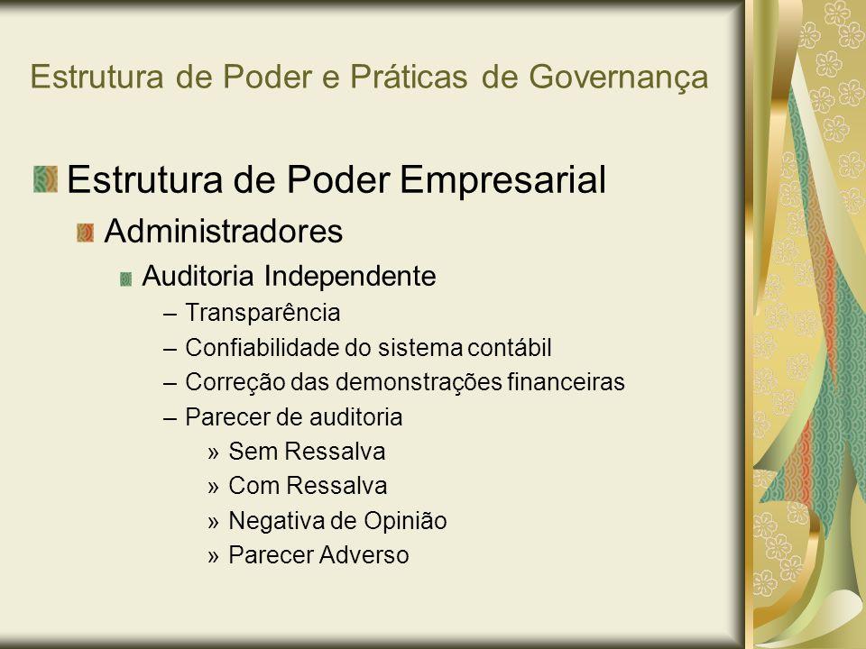 Estrutura de Poder e Práticas de Governança Estrutura de Poder Empresarial Administradores Auditoria Independente –Transparência –Confiabilidade do si