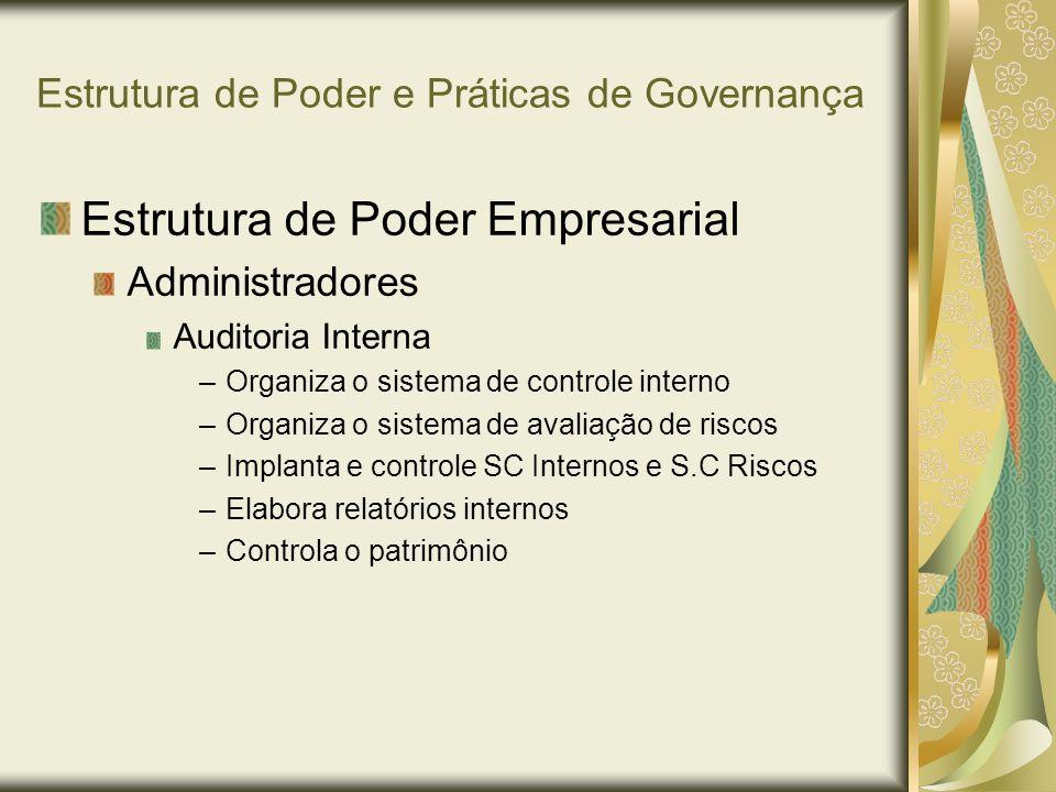 Estrutura de Poder e Práticas de Governança Estrutura de Poder Empresarial Administradores Auditoria Interna –Organiza o sistema de controle interno –