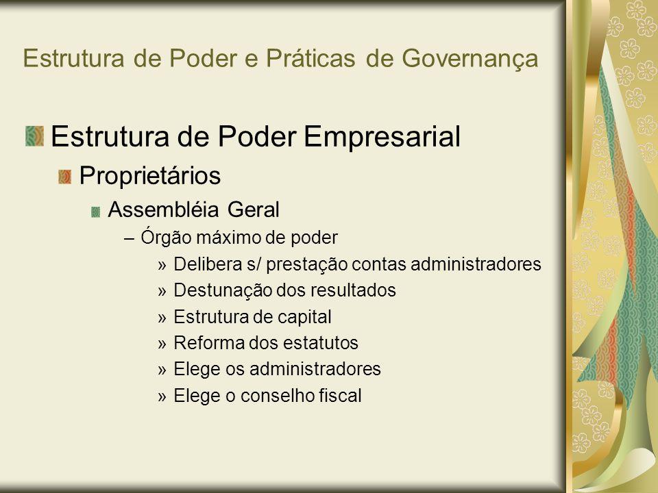 Estrutura de Poder e Práticas de Governança Estrutura de Poder Empresarial Administradores Direção Executiva –Executa as diretrizes do C.Administração –Define e executa os planos operacionais