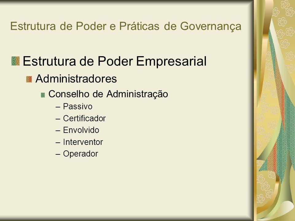 Estrutura de Poder e Práticas de Governança Estrutura de Poder Empresarial Administradores Conselho de Administração –Passivo –Certificador –Envolvido
