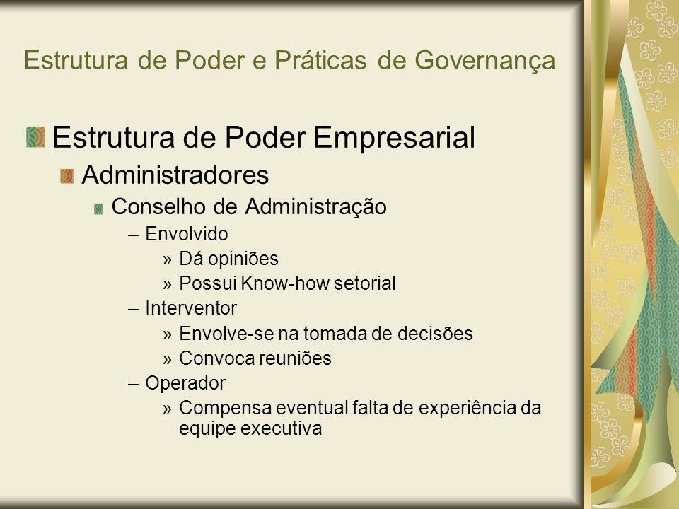 Estrutura de Poder e Práticas de Governança Estrutura de Poder Empresarial Administradores Conselho de Administração –Envolvido »Dá opiniões »Possui K